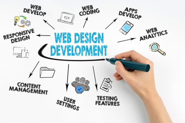 marker-writing-web-design-and-development-concept